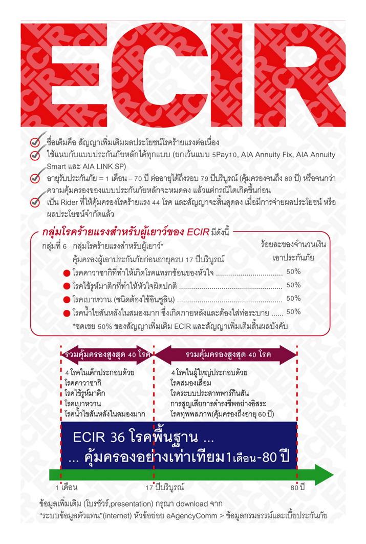 ECIR-AIA-ประกันโรคร้ายแรง 44 โรค