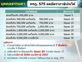 อัตราภาษีเงินได้บุคคลธรรมดา ปี 2559 – 2560